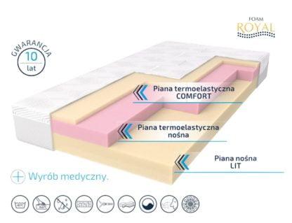 Materac ROYAL MED AIR - Foam Royal - 200x200