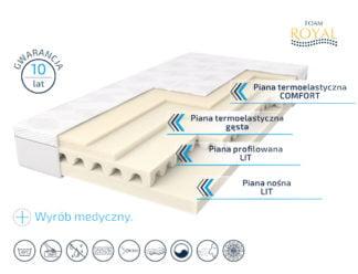 Materac ROYAL MED BRILLIANT - Foam Royal - 200x200