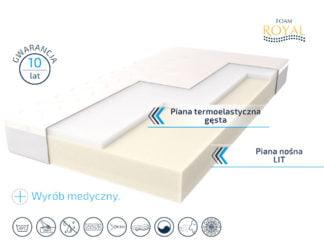Materac ROYAL MED STANDARD - Foam Royal - 200x200
